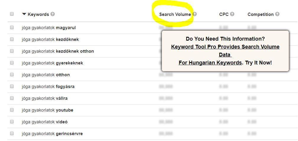 adott kulcsszó search volume-ja