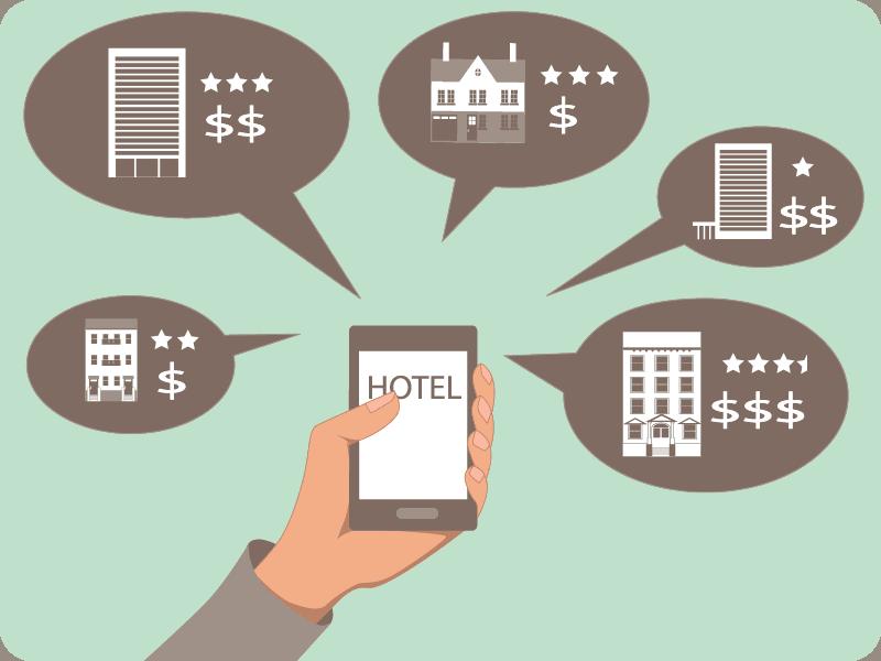 Mobil telefon és különböző hotel fajták